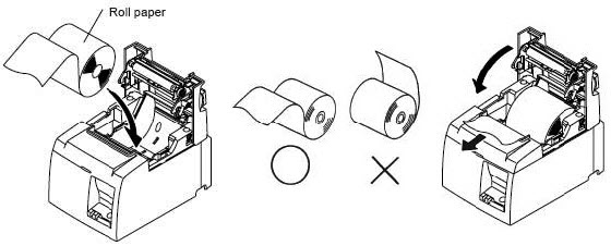 Thermal Receipt Printer Paper FAQ